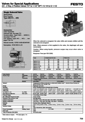 MN1H (INCH) Catalog